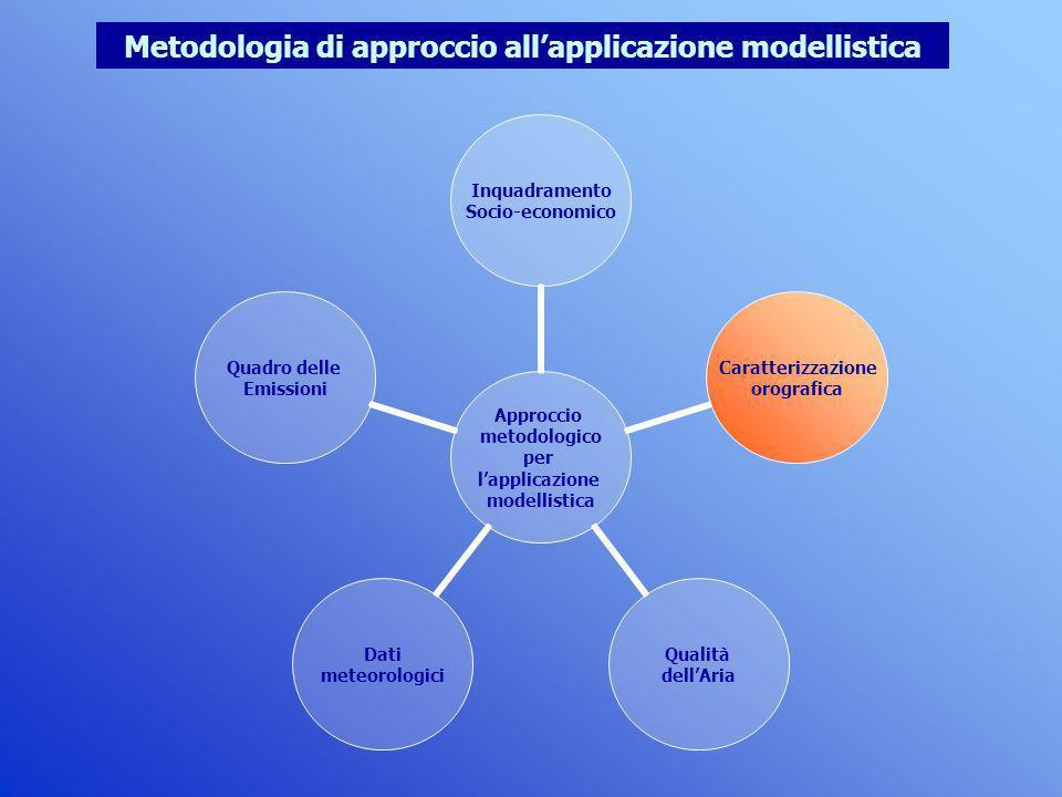 Metodologia di approccio all'applicazione modellistica