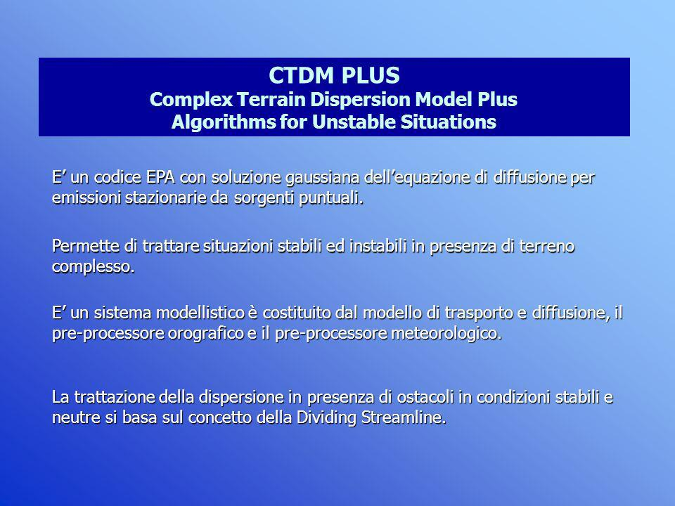 CTDM PLUS Complex Terrain Dispersion Model Plus
