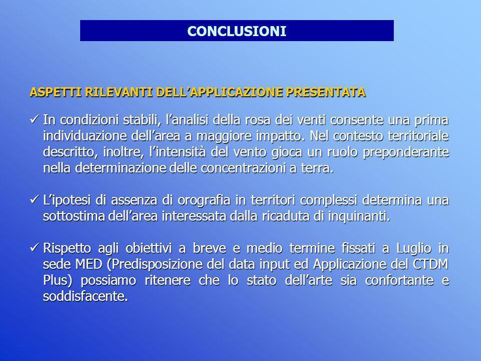 CONCLUSIONI ASPETTI RILEVANTI DELL'APPLICAZIONE PRESENTATA.