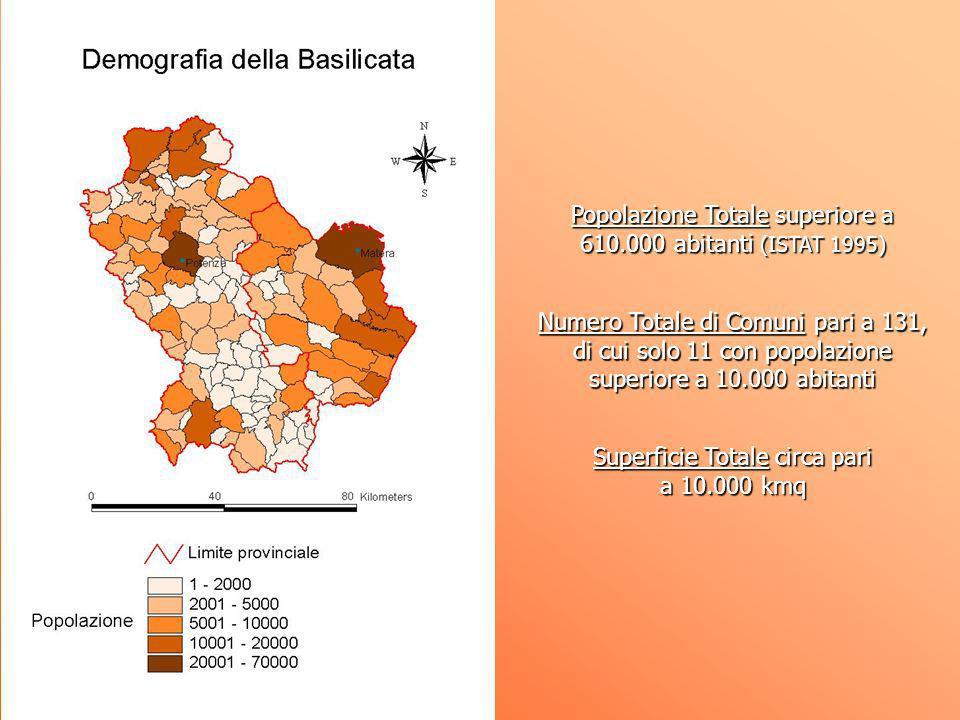 Popolazione Totale superiore a 610.000 abitanti (ISTAT 1995)