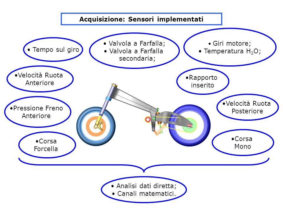 Acquisizione: Sensori implementati