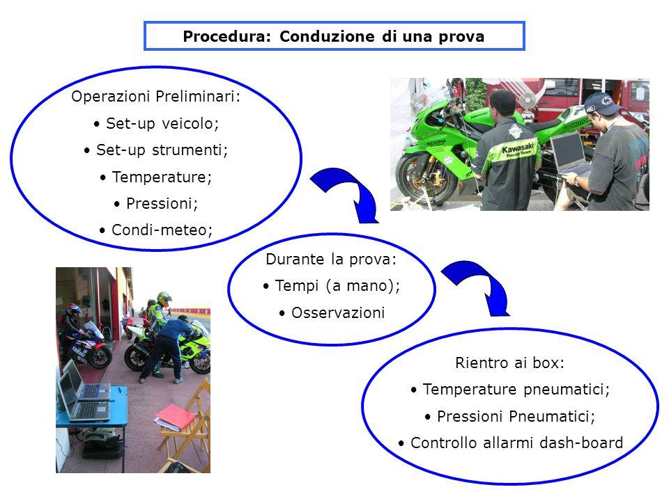 Procedura: Conduzione di una prova