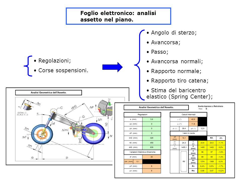 Foglio elettronico: analisi assetto nel piano.