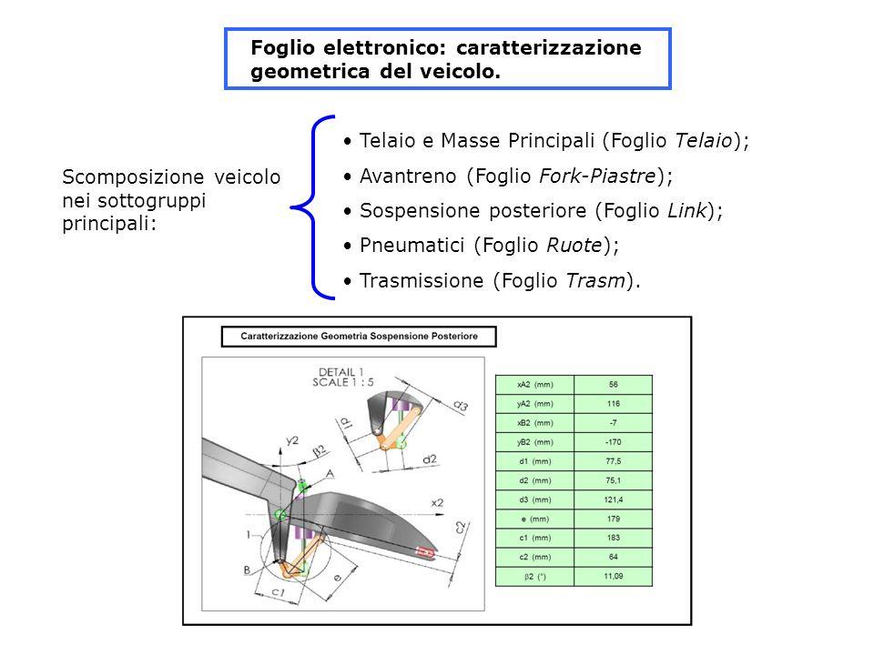 Foglio elettronico: caratterizzazione geometrica del veicolo.