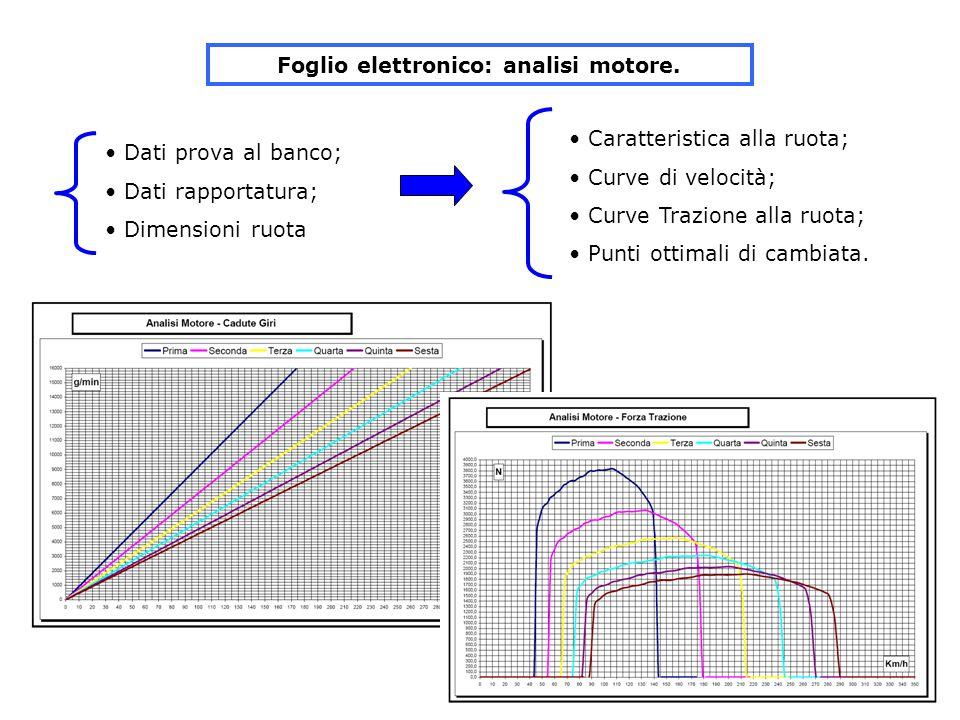 Foglio elettronico: analisi motore.