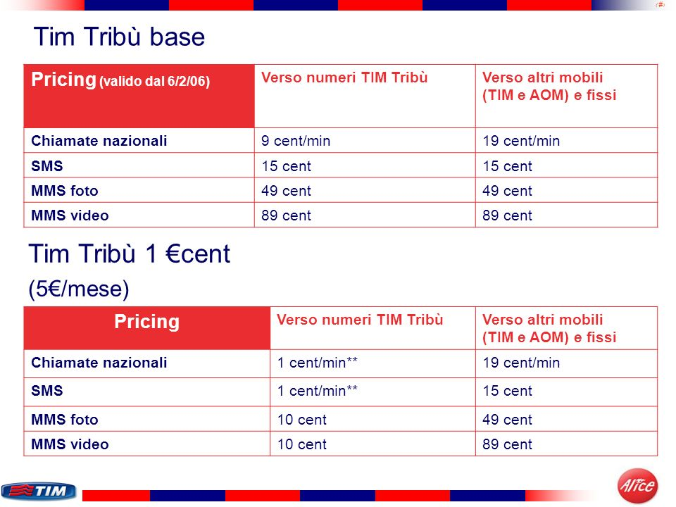 Tim Tribù base Tim Tribù 1 €cent (5€/mese) Pricing (valido dal 6/2/06)