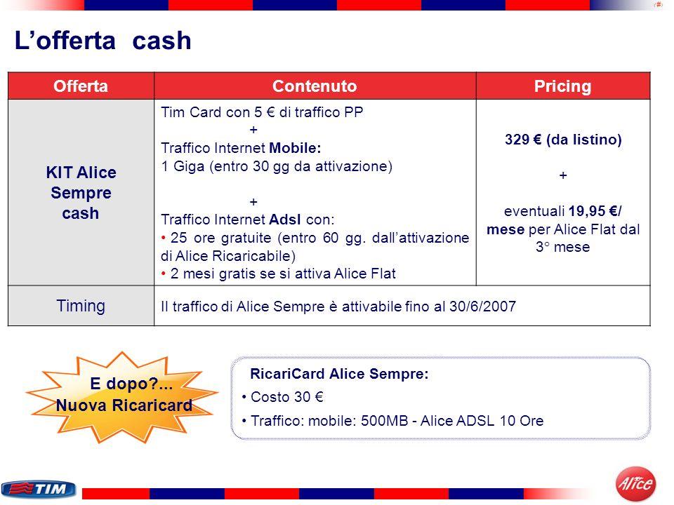 eventuali 19,95 €/ mese per Alice Flat dal 3° mese