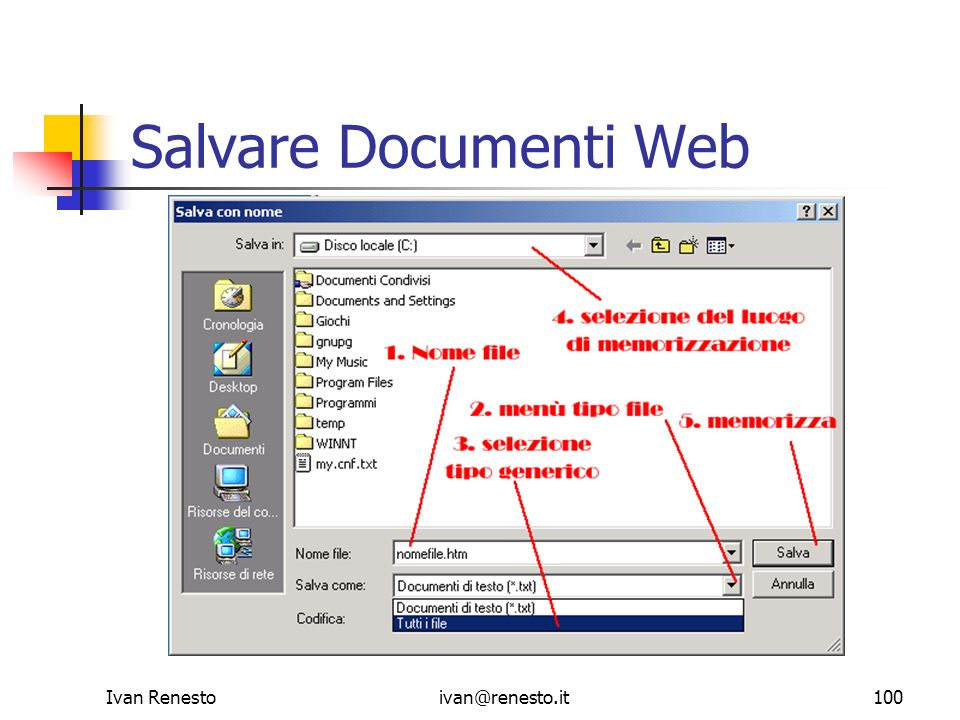 Salvare Documenti Web Ivan Renesto ivan@renesto.it