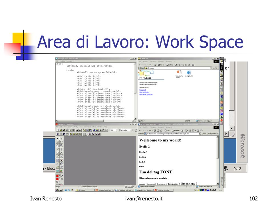 Area di Lavoro: Work Space