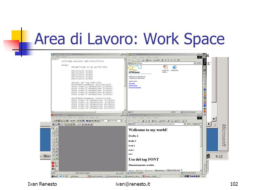 Area di Lavoro: Work Space