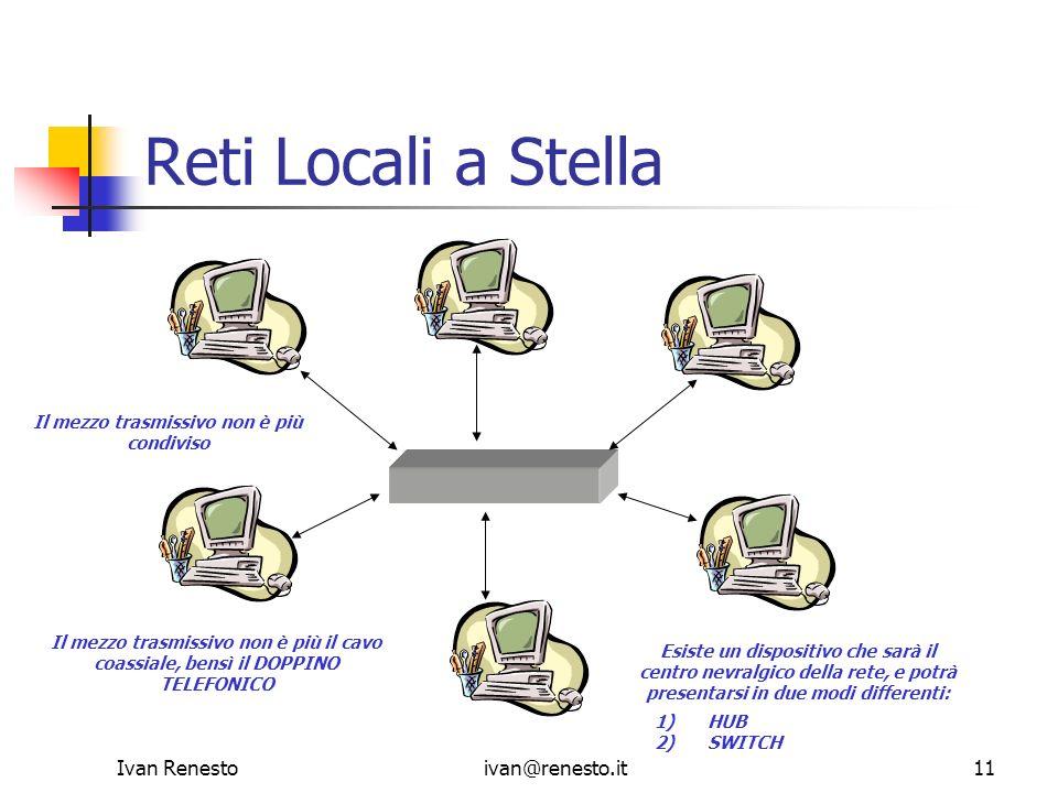 Reti Locali a Stella Ivan Renesto ivan@renesto.it