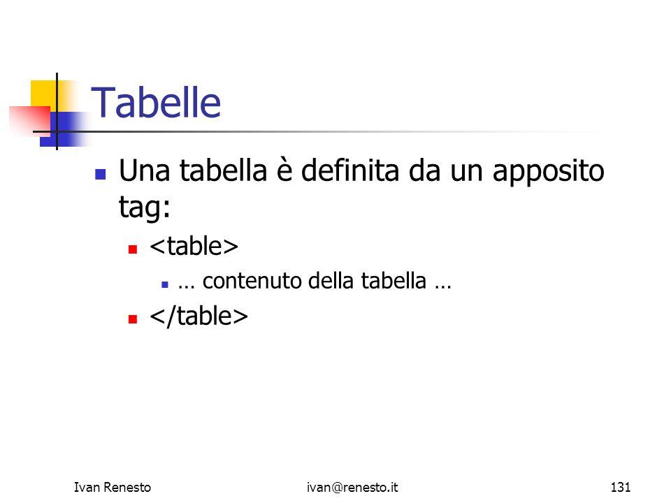 Tabelle Una tabella è definita da un apposito tag: <table>