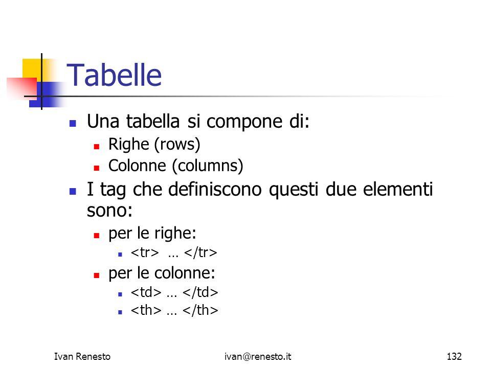 Tabelle Una tabella si compone di: