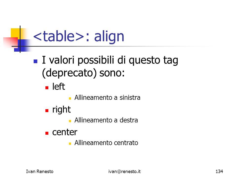<table>: alignI valori possibili di questo tag (deprecato) sono: left. Allineamento a sinistra. right.