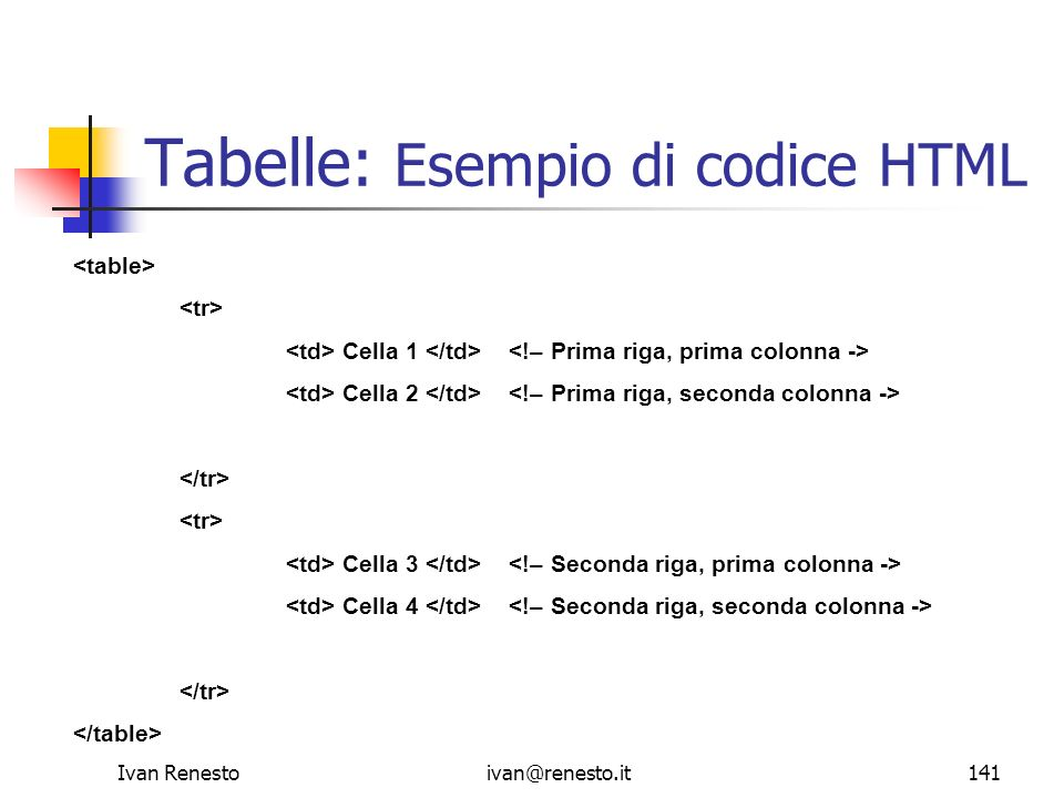 Tabelle: Esempio di codice HTML