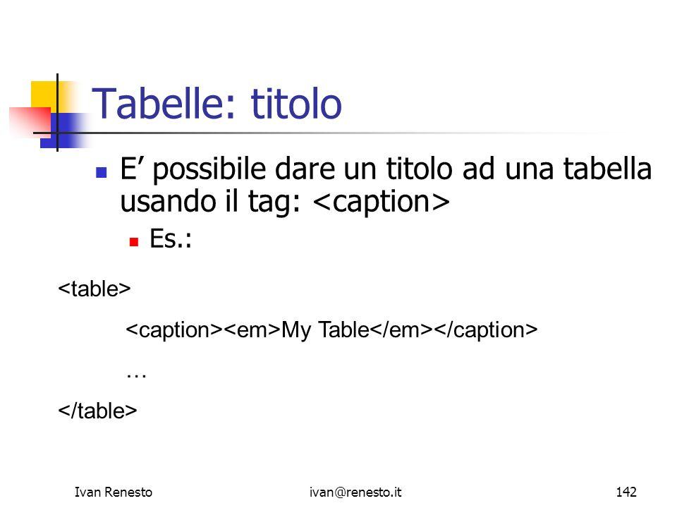 Tabelle: titoloE' possibile dare un titolo ad una tabella usando il tag: <caption> Es.: <table> <caption><em>My Table</em></caption>