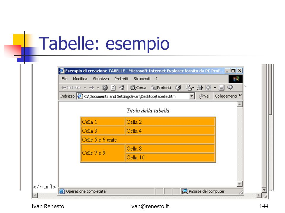 Tabelle: esempio Ivan Renesto ivan@renesto.it