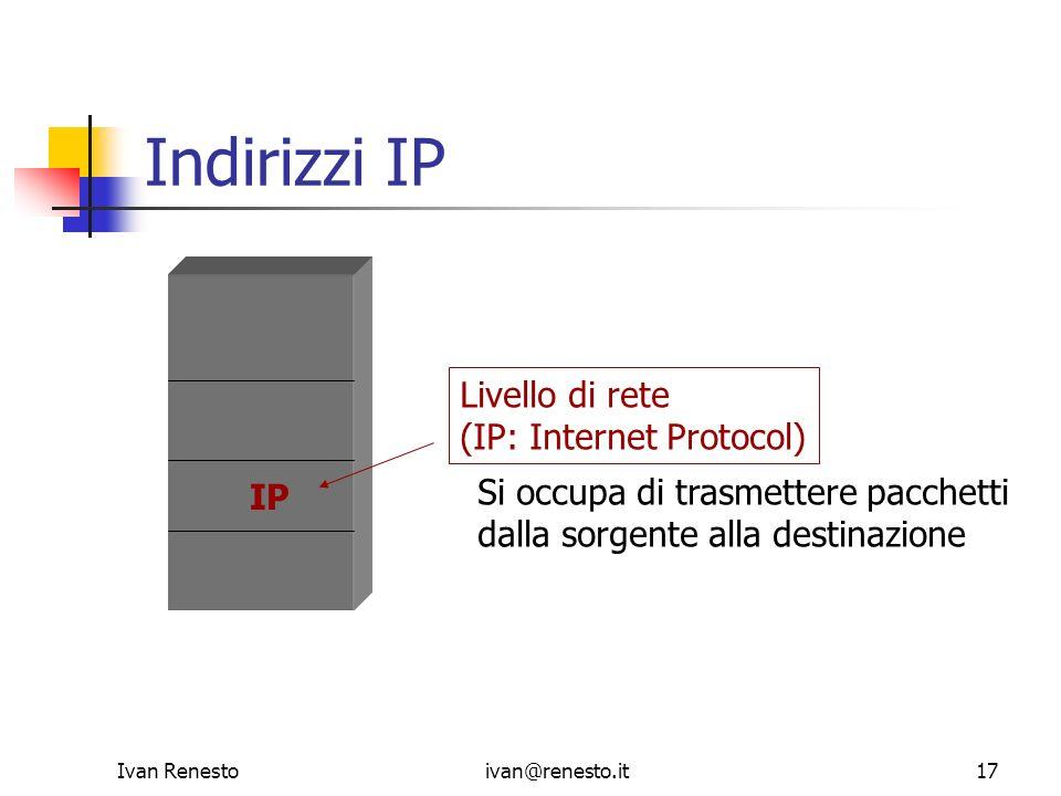Indirizzi IP Livello di rete (IP: Internet Protocol)