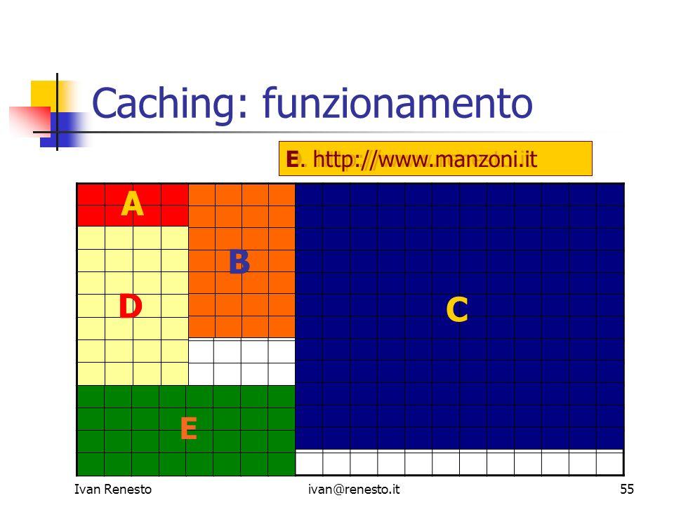Caching: funzionamento