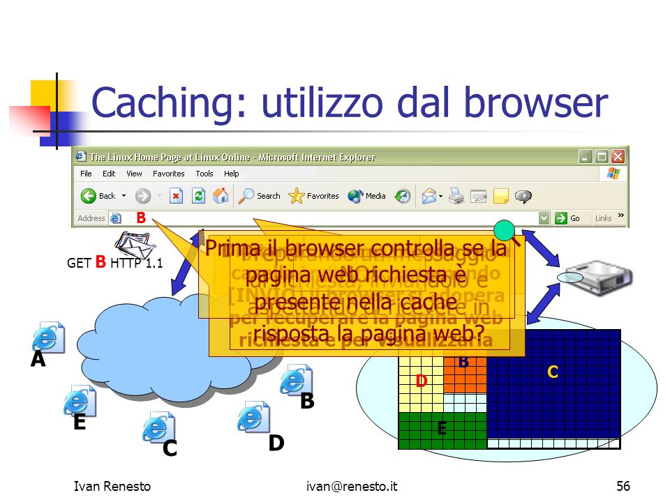 Caching: utilizzo dal browser