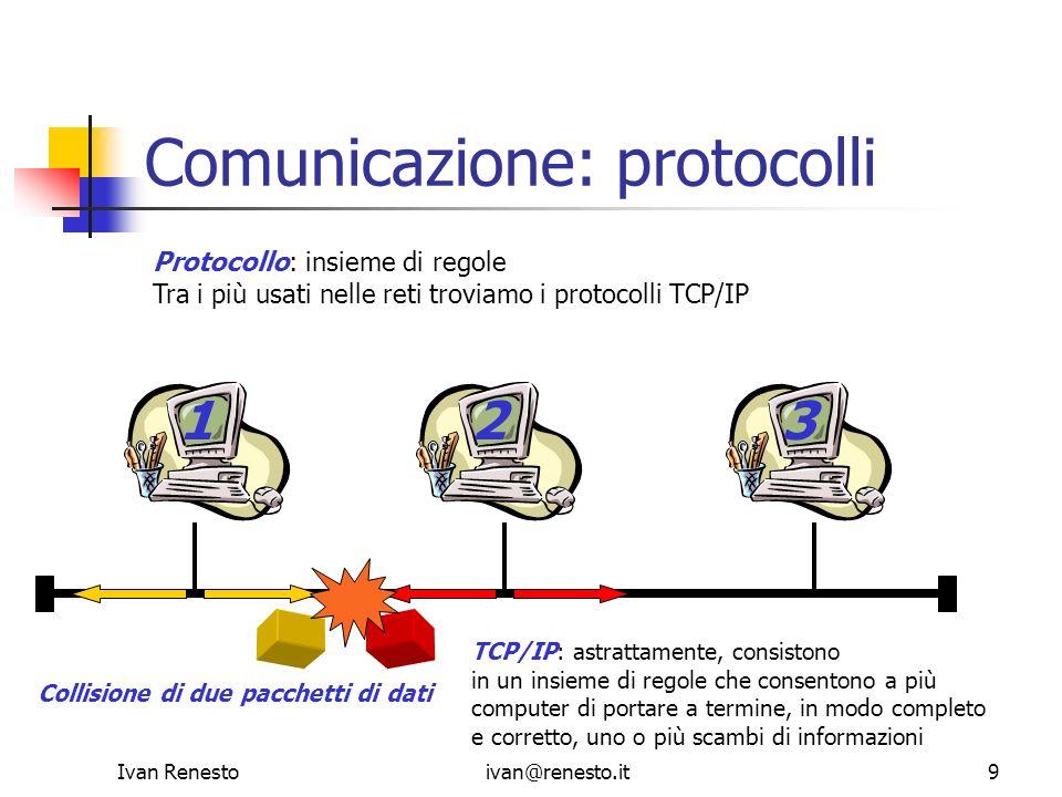 Comunicazione: protocolli