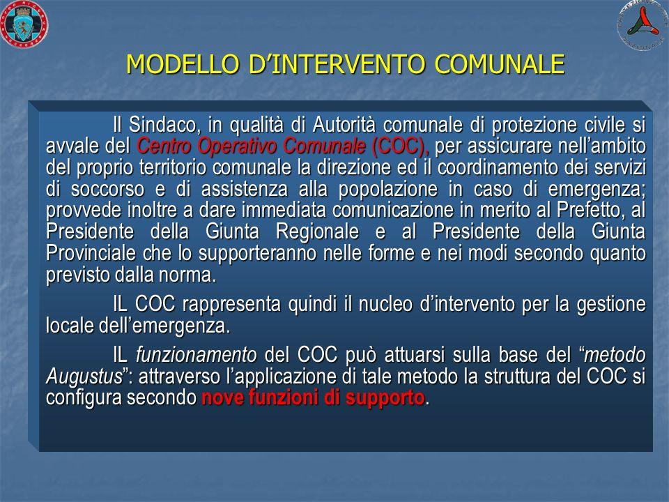 MODELLO D'INTERVENTO COMUNALE