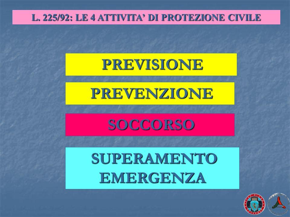 L. 225/92: LE 4 ATTIVITA' DI PROTEZIONE CIVILE SUPERAMENTO EMERGENZA