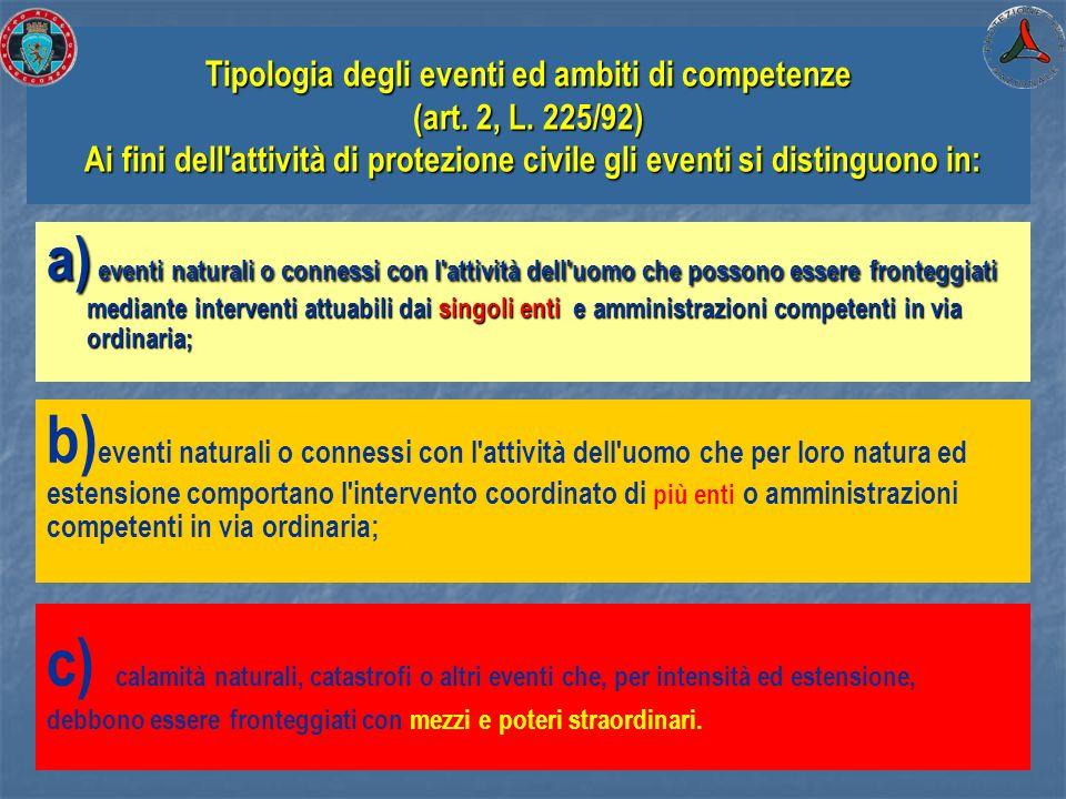 Tipologia degli eventi ed ambiti di competenze (art. 2, L