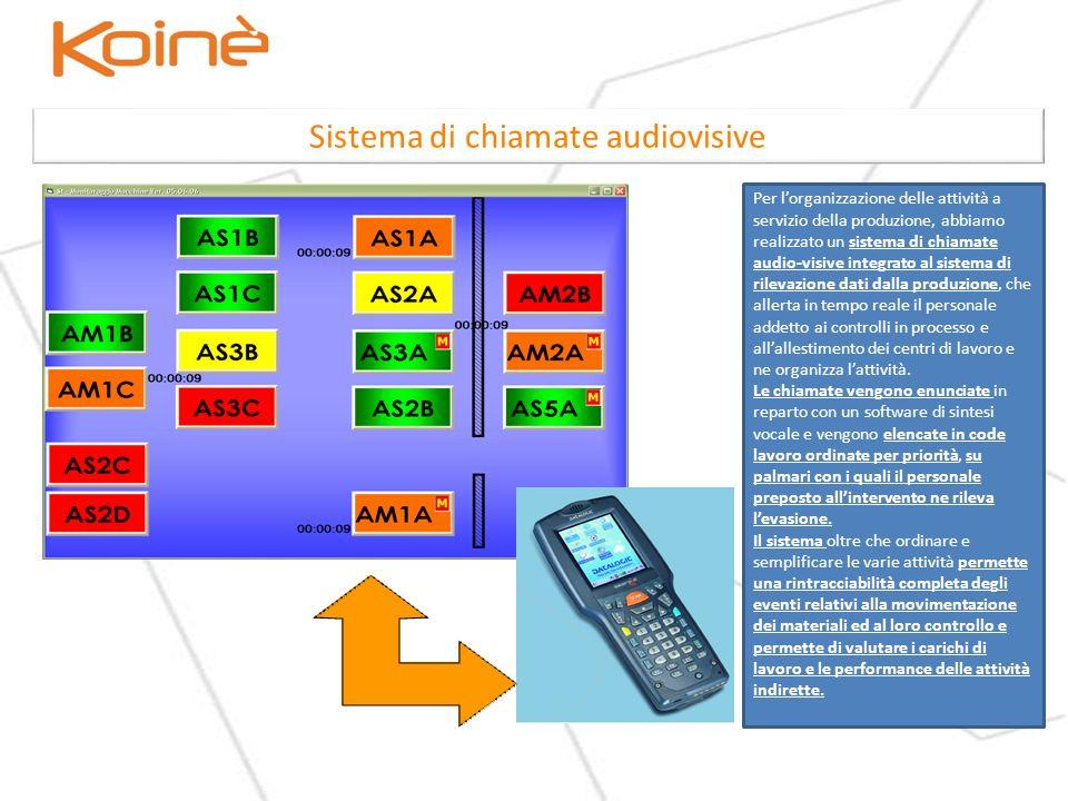 Sistema di chiamate audiovisive