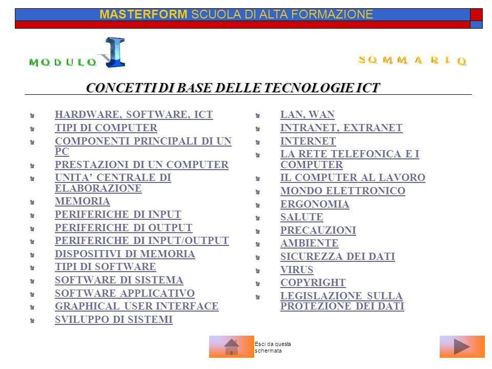 CONCETTI DI BASE DELLE TECNOLOGIE ICT