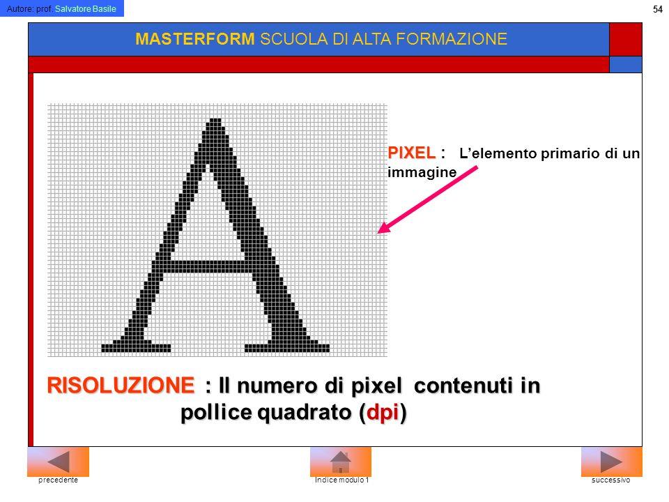 RISOLUZIONE : Il numero di pixel contenuti in pollice quadrato (dpi)