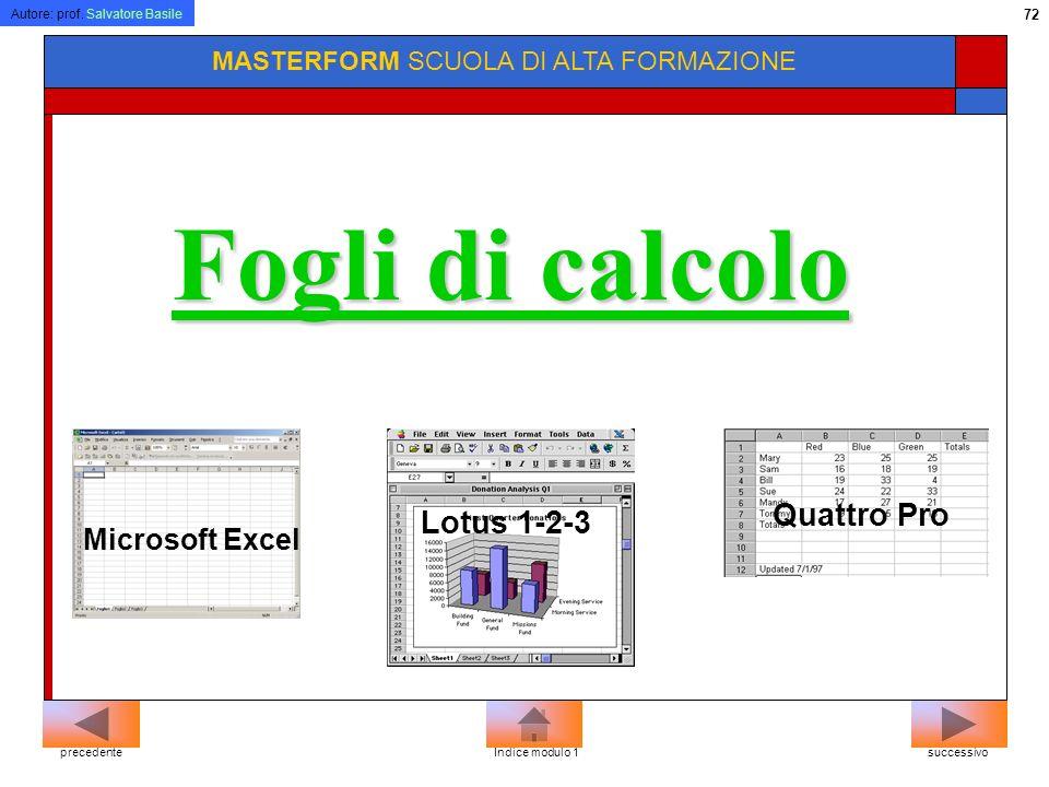 Fogli di calcolo Quattro Pro Lotus 1-2-3 Microsoft Excel