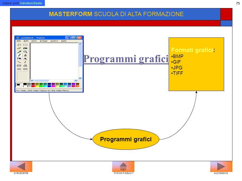 Programmi grafici MASTERFORM SCUOLA DI ALTA FORMAZIONE