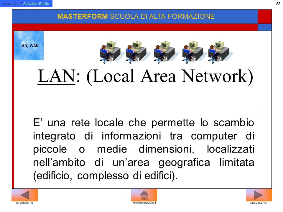LAN: (Local Area Network)