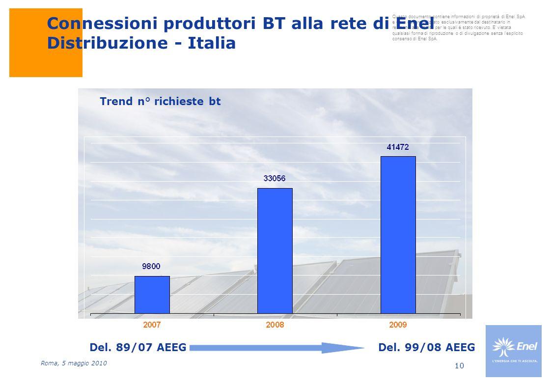 Connessioni produttori BT alla rete di Enel Distribuzione - Italia