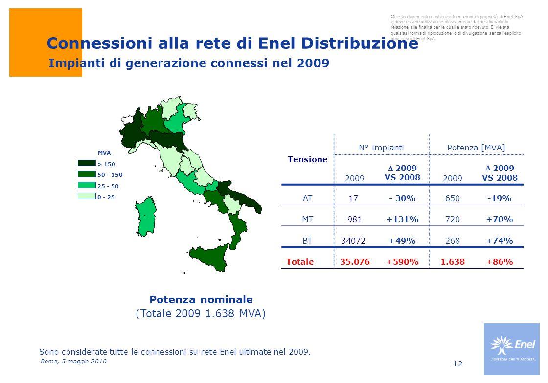 Connessioni alla rete di Enel Distribuzione