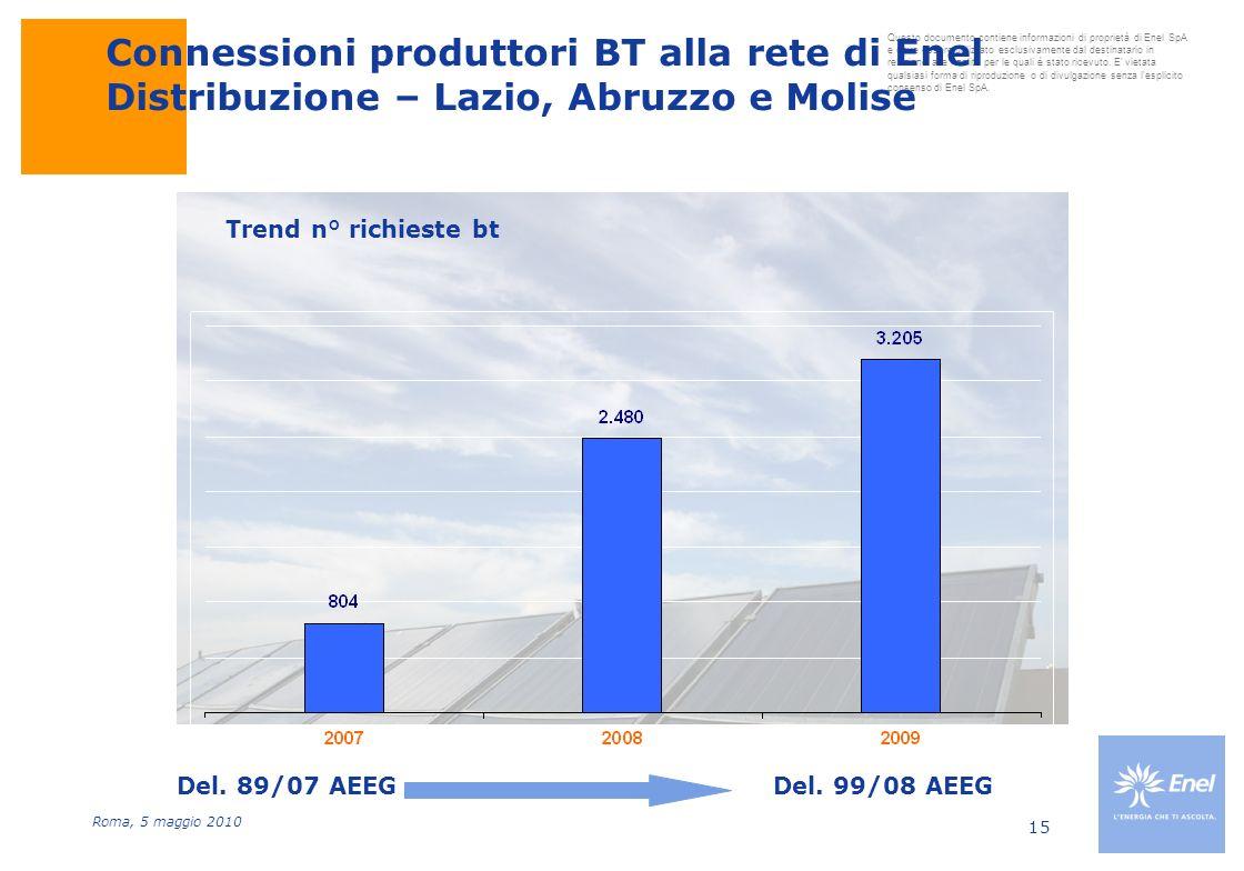 Connessioni produttori BT alla rete di Enel Distribuzione – Lazio, Abruzzo e Molise