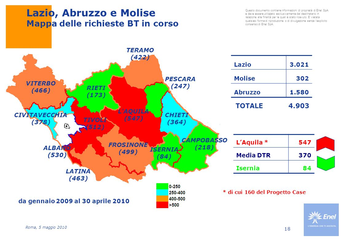 Lazio, Abruzzo e Molise Mappa delle richieste BT in corso