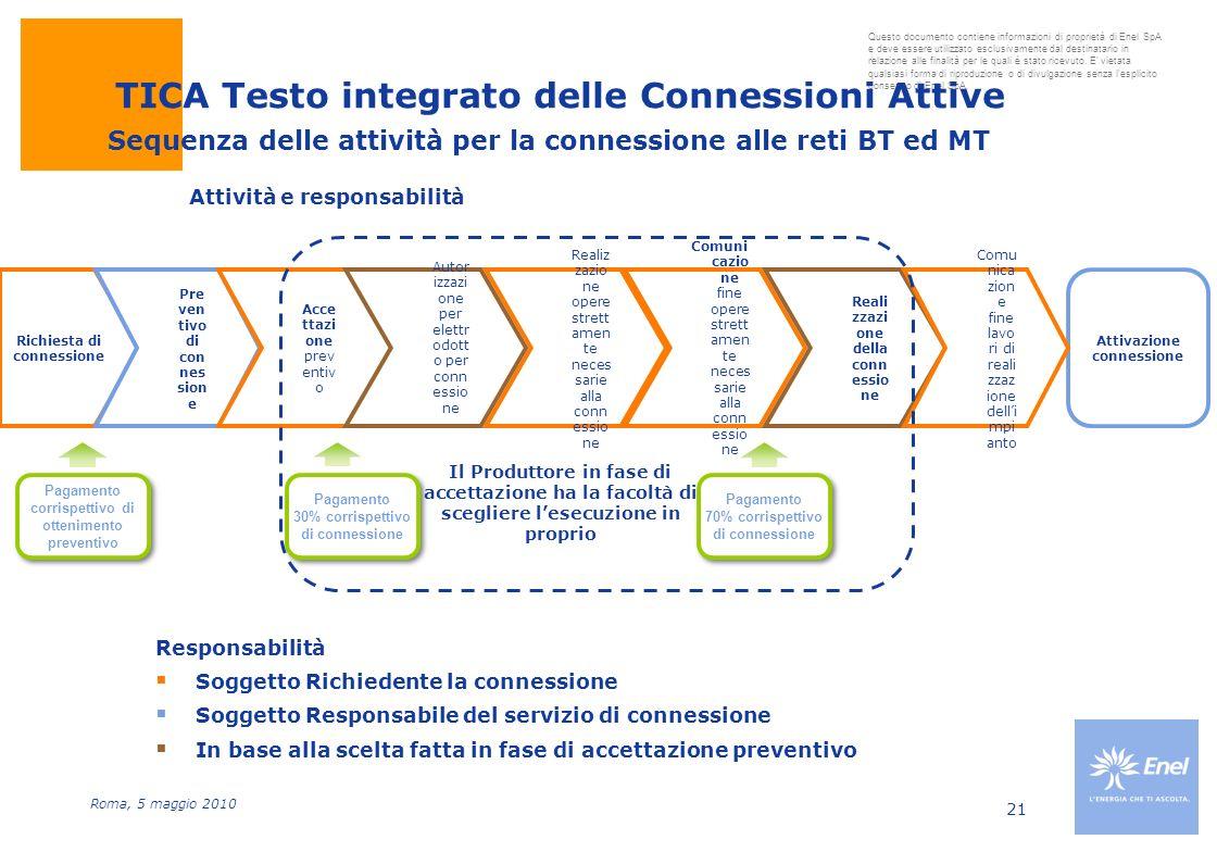 TICA Testo integrato delle Connessioni Attive