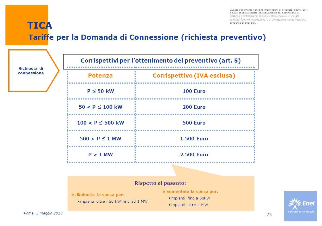TICA Tariffe per la Domanda di Connessione (richiesta preventivo)