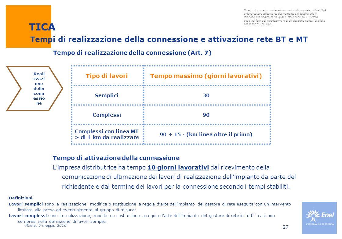 TICA Tempi di realizzazione della connessione e attivazione rete BT e MT. Tempo di realizzazione della connessione (Art. 7)