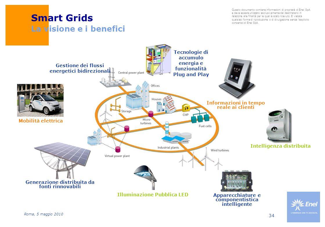 Smart Grids La visione e i benefici
