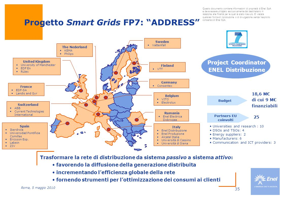 Progetto Smart Grids FP7: ADDRESS