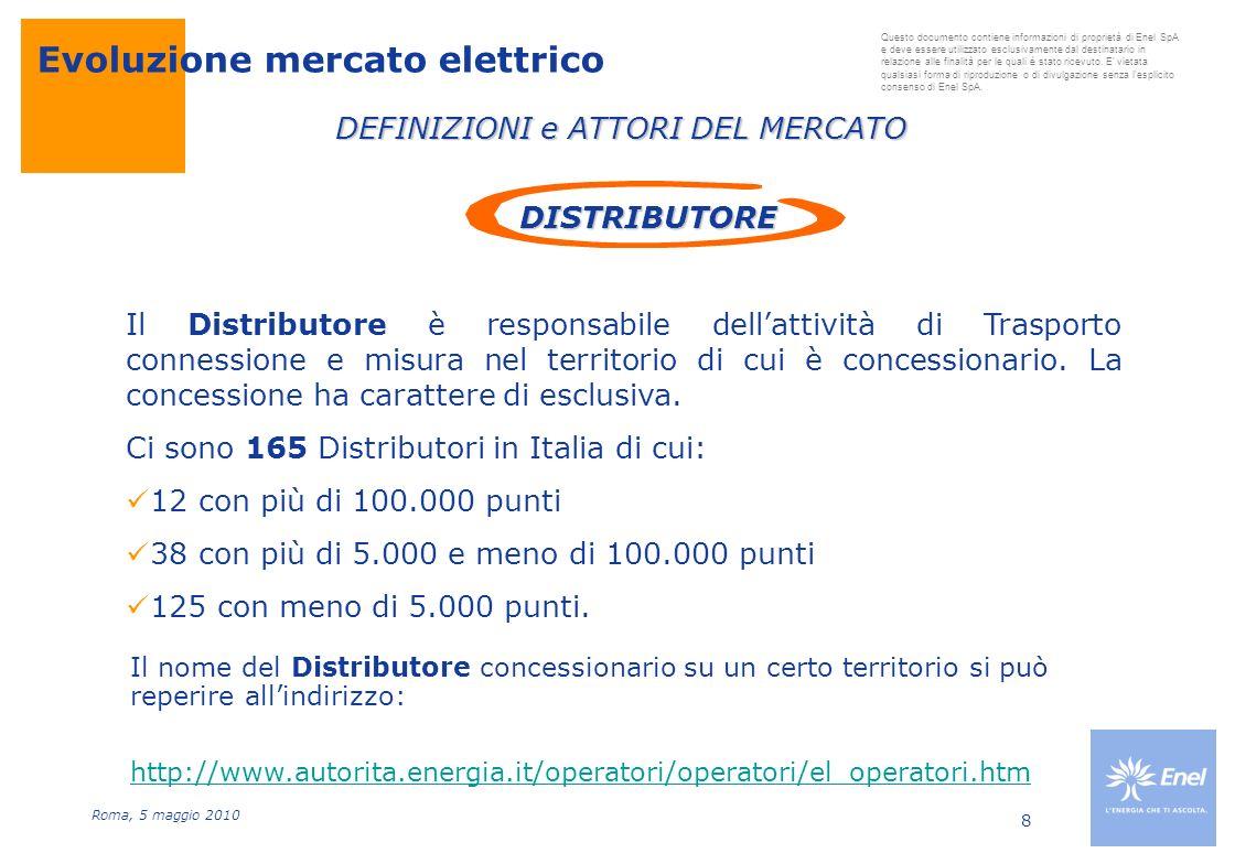 Evoluzione mercato elettrico