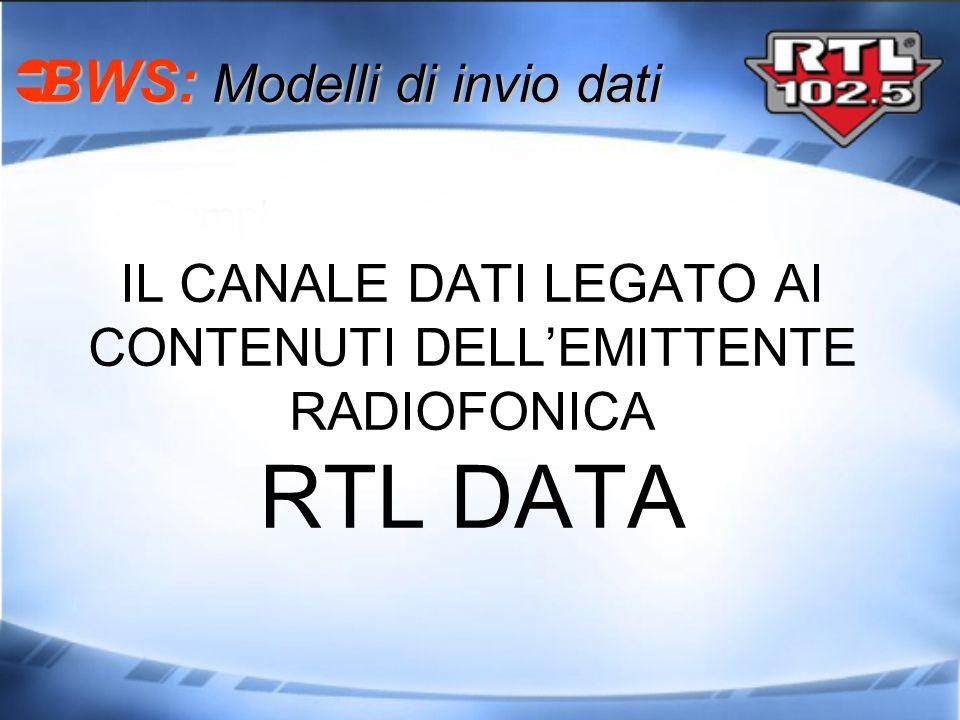 IL CANALE DATI LEGATO AI CONTENUTI DELL'EMITTENTE RADIOFONICA RTL DATA