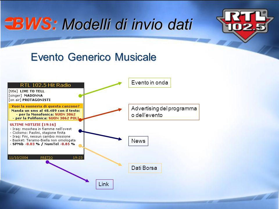 BWS: Modelli di invio dati
