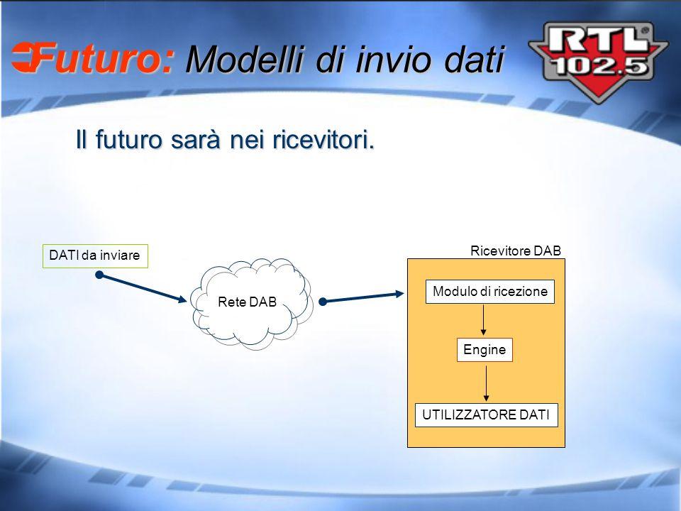Futuro: Modelli di invio dati