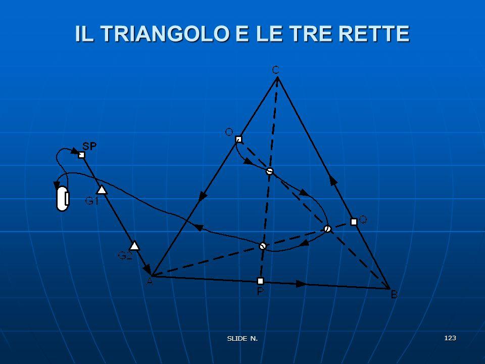 IL TRIANGOLO E LE TRE RETTE