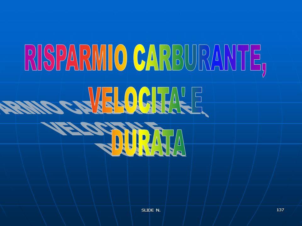RISPARMIO CARBURANTE, VELOCITA E DURATA SLIDE N.