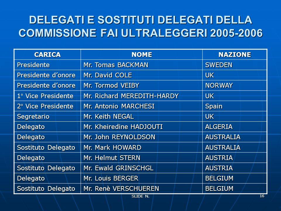 DELEGATI E SOSTITUTI DELEGATI DELLA COMMISSIONE FAI ULTRALEGGERI 2005-2006